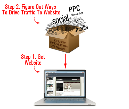 Web Site Traffic Blueprint Part 1 - A Complete Guide To Growing Your Traffic Automatically